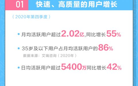 哔哩哔哩香港二次上市招股书公布 正式开启全球发售