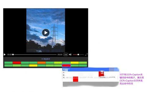 阿里研发AI黑科技可让黄赌毒视频无处藏