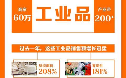 """中国厂长们一年在淘宝上""""剁手""""工业品超1000亿"""