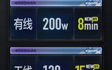 小米实现200W有线+120W无线秒充,再创手机充电最快纪录