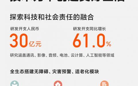 小米发布2021Q1财报:总营收达人民币769亿元,同比增长54.7%