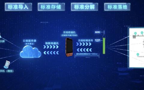 """阿里云贾扬清:打造""""大数据+AI""""的数字化重器,助力企业数字化转型"""