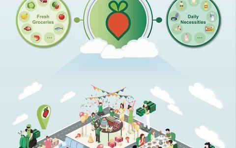 叮咚买菜递交赴美IPO招股书:2020年营收113.358亿元,净亏损31.769亿元