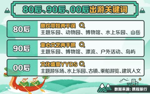 """携程:端午假期小而美酒店成游客""""心头好""""  均价1385元"""