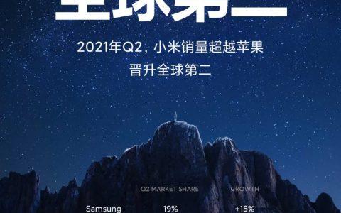 小米手机销量超苹果成全球第二,雷军凌晨发全员信祝贺