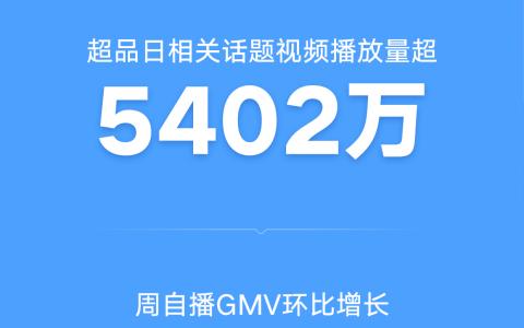 """快手""""超级品牌日""""携手欧诗漫GMV破5000万,助力品牌自播实现品销合一"""
