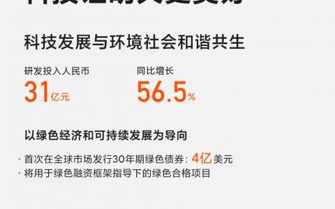 小米集团公布2021年Q2业绩,净利润人民币63亿元,同比增长87.4%