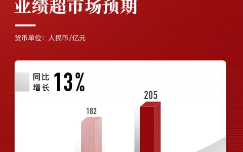 网易发布Q2财报:营收205亿元,同比增长13%