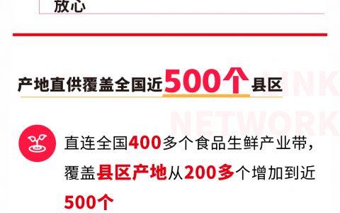 """淘特发布""""助农半年报"""":800万款农产品全补贴,11万合作社将农产品卖到五环外"""